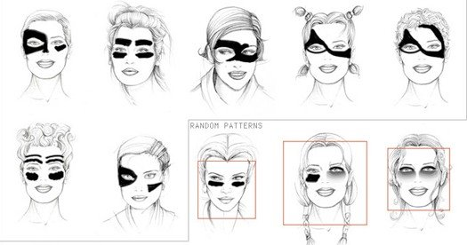 Abstract Facial Makeup Can Hide Face From Surveillance