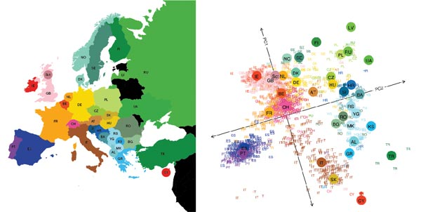 Genetic Geography fabric rblg